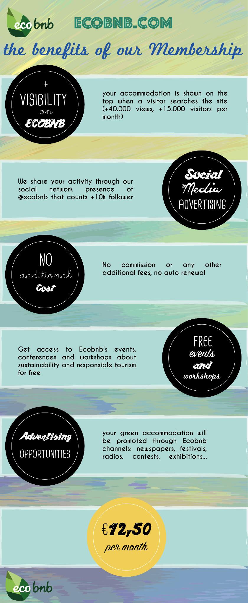 Membership pro Ecobnb